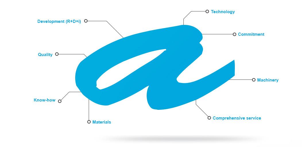 Servicio integral de diseño y fabricación electrónica y soluciones electrónicas para automoción